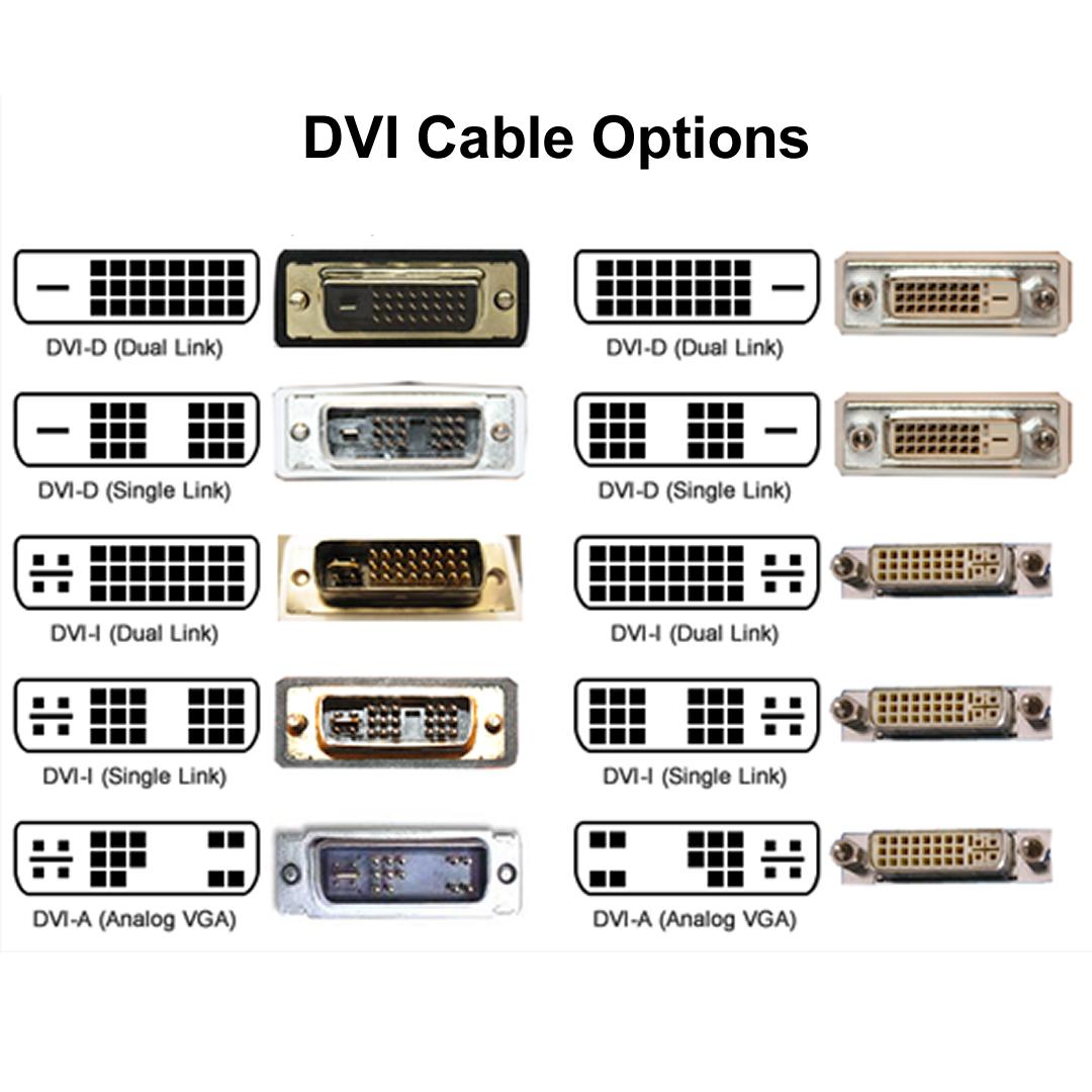 http://www.lynmarsolutions.co.uk/DVI-Connectors.jpg